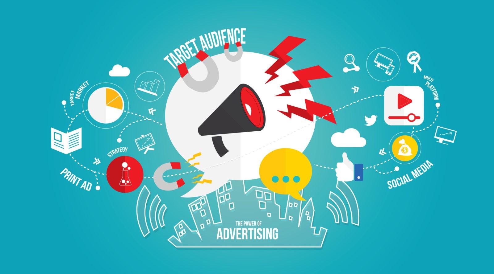 виды рекламы