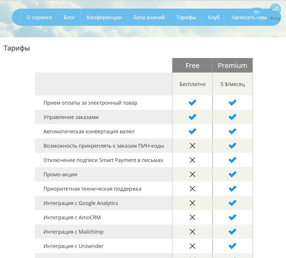 Полезный сервис для приёма платежей на сайте