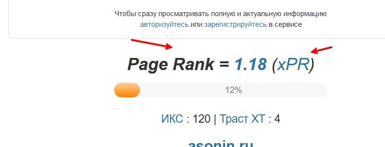 page rank 4